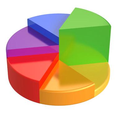 Web Stats Bromsgrove